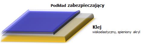 konstrukcja taśm akrylowych