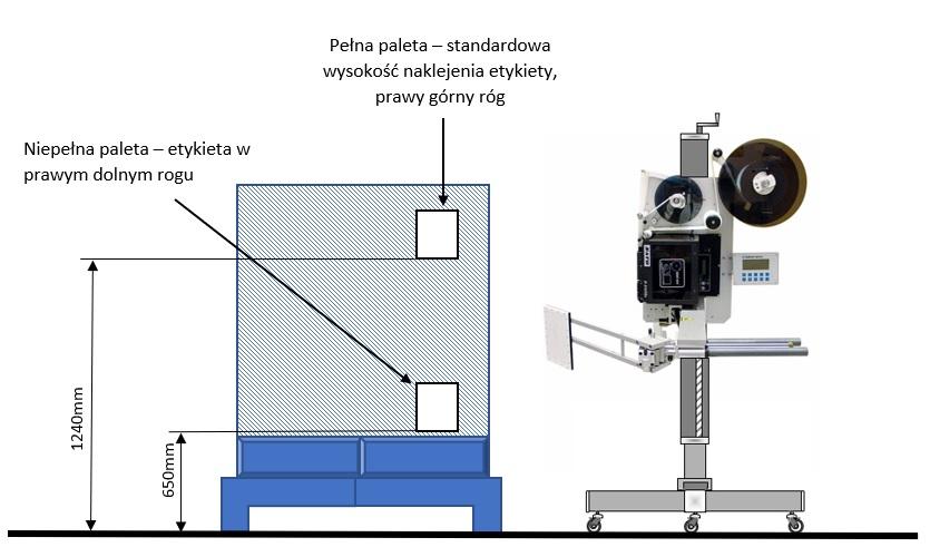 automatyczny stojak do aplikacji etykiet