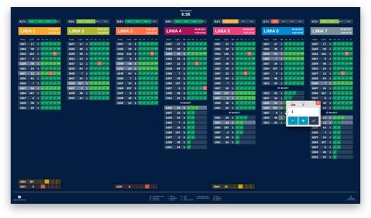 Kompletacja w strefie magazynowej - ostatni element eti SMS (Sequence Management System)
