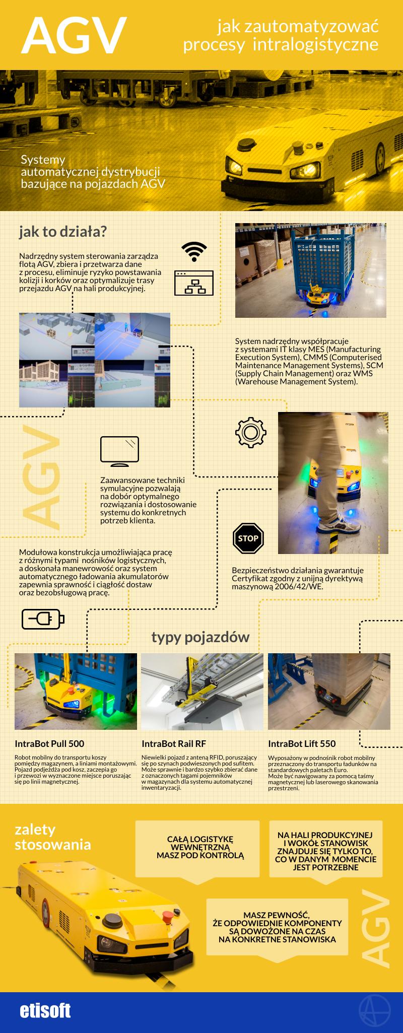 roboty mobilne AGV